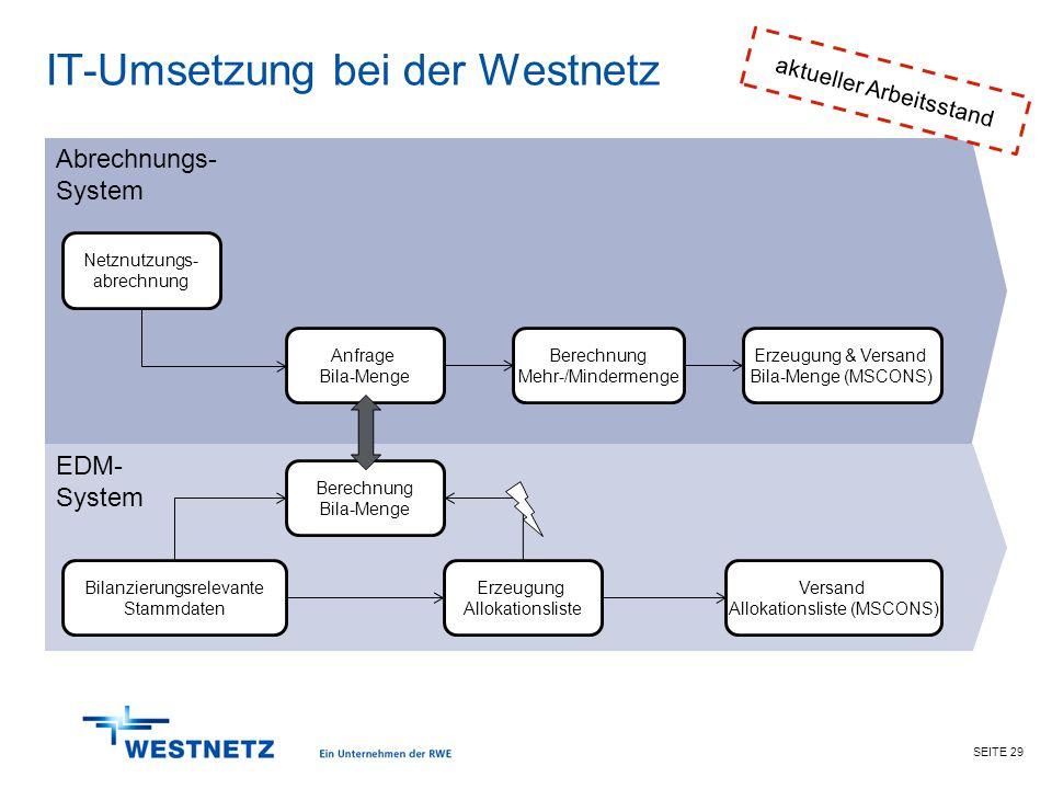 SEITE 29 IT-Umsetzung bei der Westnetz Netznutzungs- abrechnung Berechnung Bila-Menge Erzeugung Allokationsliste Bilanzierungsrelevante Stammdaten Anf