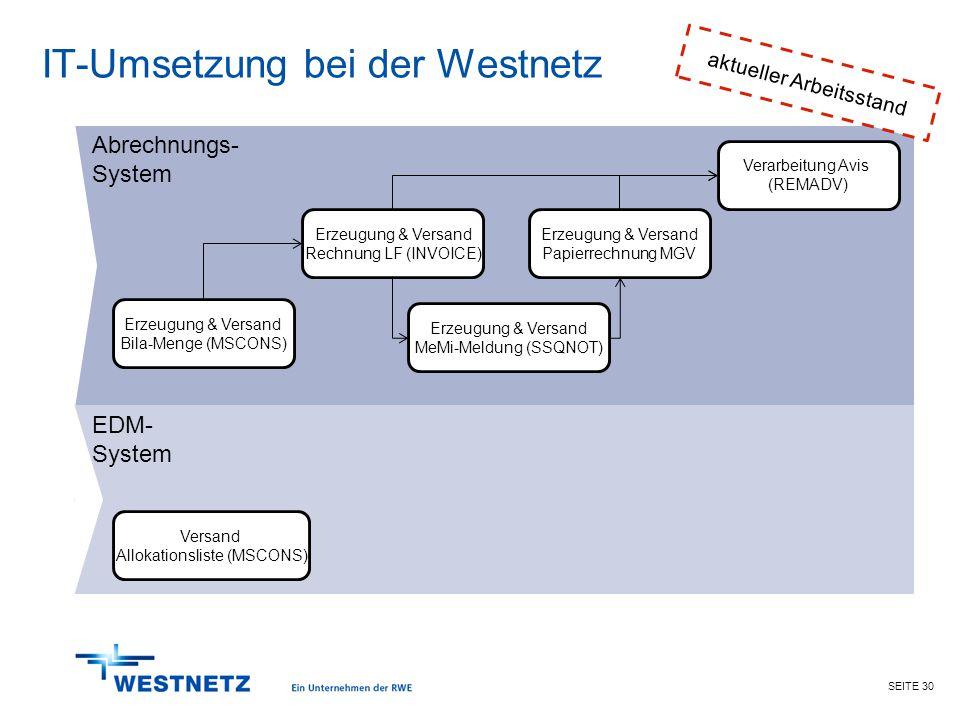 SEITE 30 IT-Umsetzung bei der Westnetz EDM- System Abrechnungs- System Erzeugung & Versand Bila-Menge (MSCONS) Erzeugung & Versand Rechnung LF (INVOIC