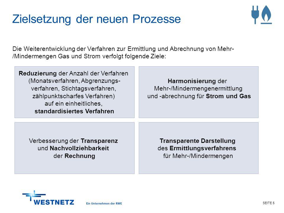 SEITE 5 Zielsetzung der neuen Prozesse Die Weiterentwicklung der Verfahren zur Ermittlung und Abrechnung von Mehr- /Mindermengen Gas und Strom verfolg