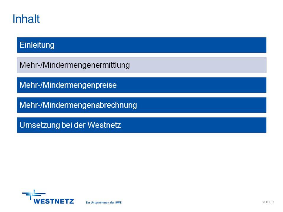 SEITE 9 Inhalt Mehr-/Mindermengenabrechnung Mehr-/Mindermengenermittlung Einleitung Mehr-/Mindermengenpreise Umsetzung bei der Westnetz