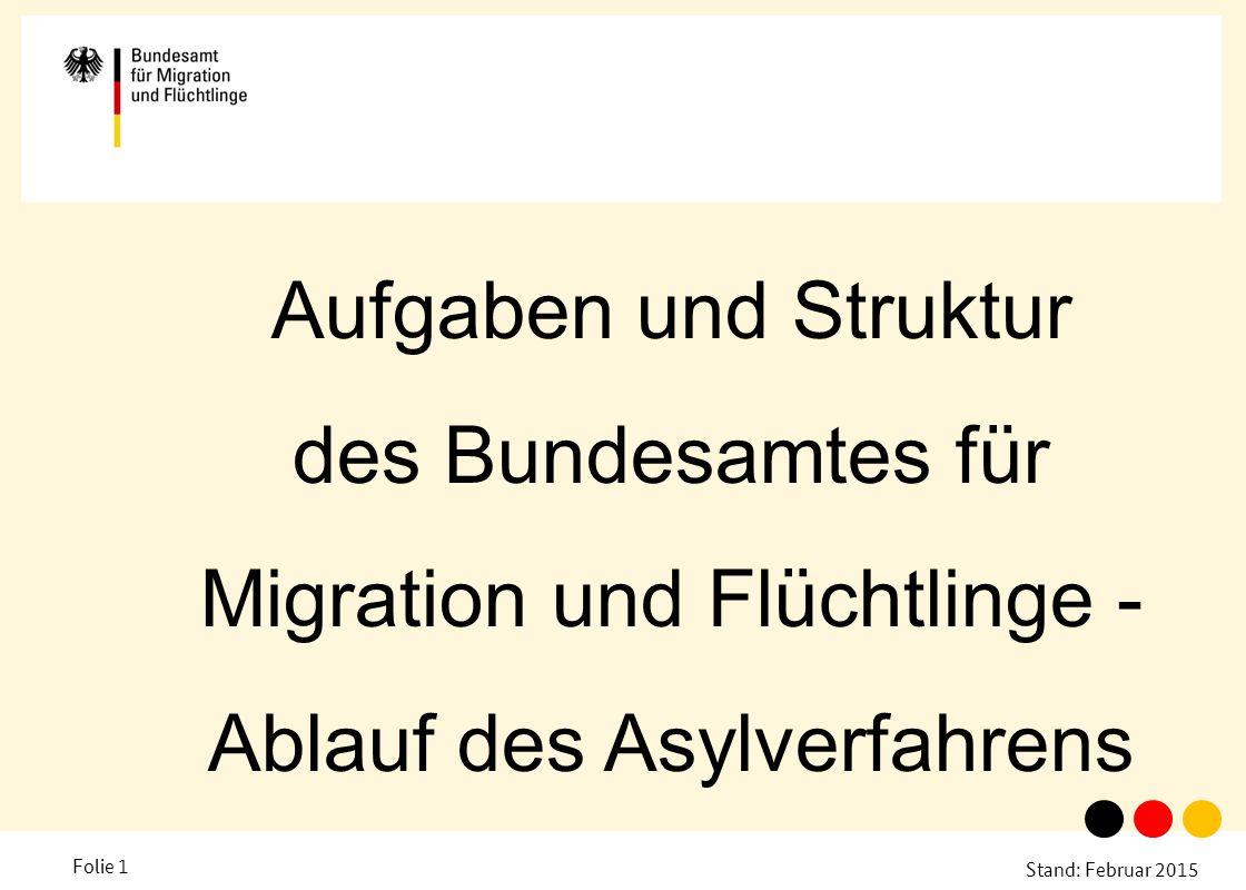 Stand: Februar 2015 Folie 1 Aufgaben und Struktur des Bundesamtes für Migration und Flüchtlinge - Ablauf des Asylverfahrens