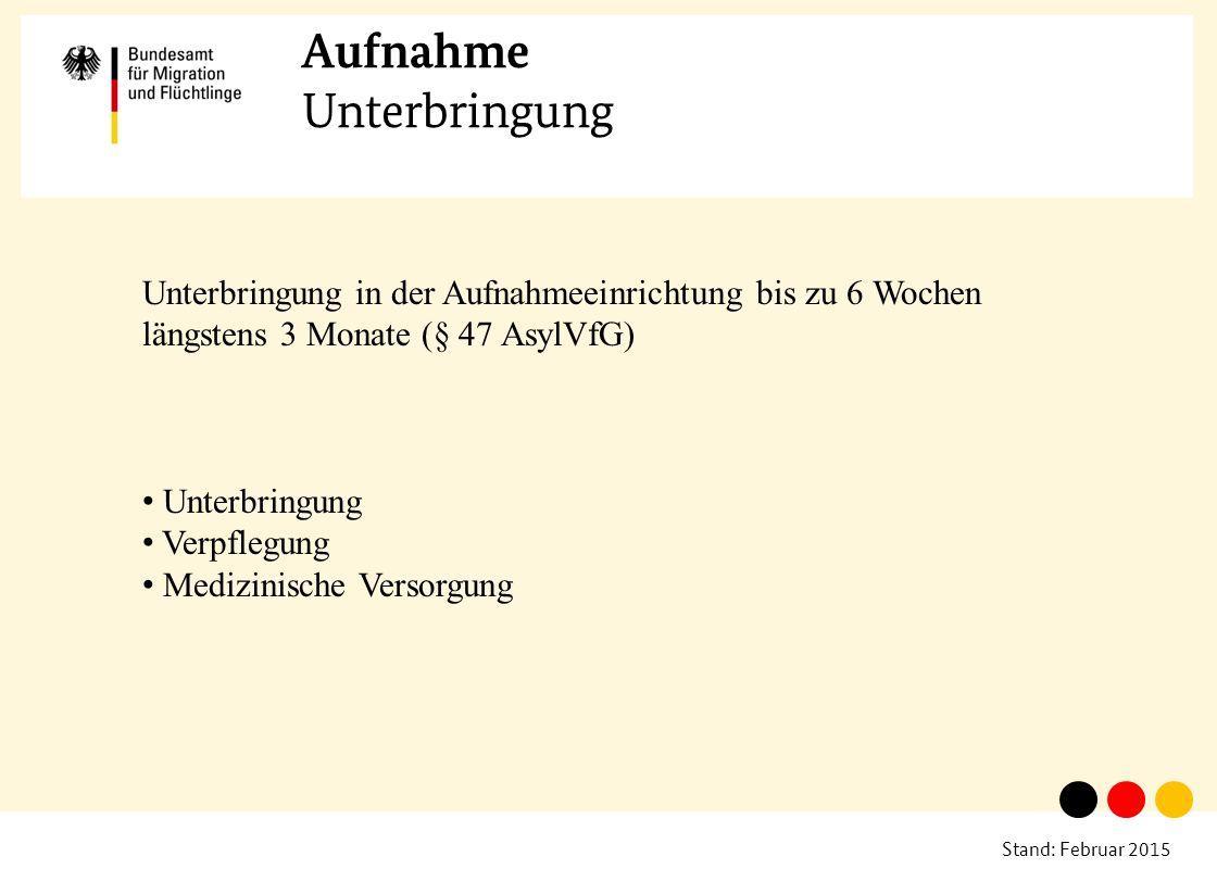Stand: Februar 2015 Aufnahme Unterbringung Unterbringung in der Aufnahmeeinrichtung bis zu 6 Wochen längstens 3 Monate (§ 47 AsylVfG) Unterbringung Ve