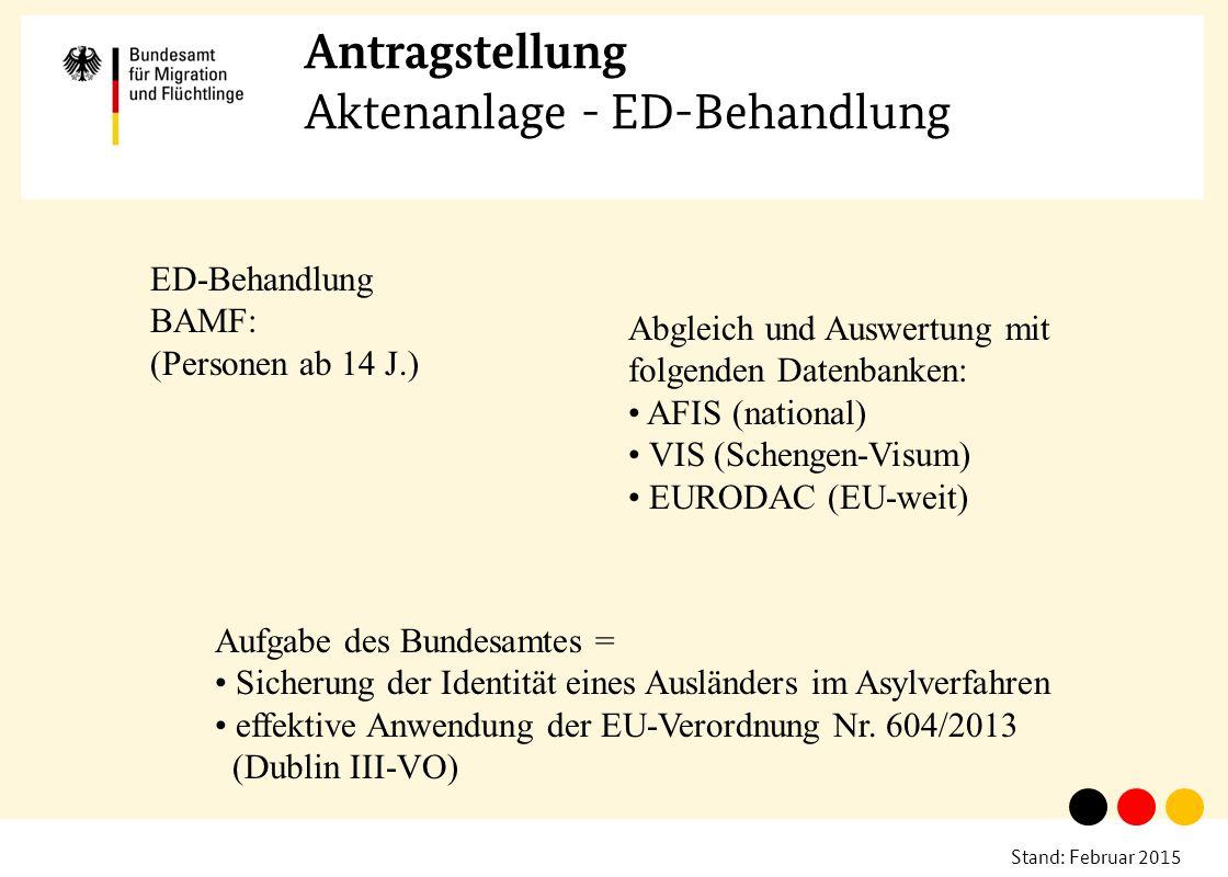 Stand: Februar 2015 Antragstellung Aktenanlage - ED-Behandlung ED-Behandlung BAMF: (Personen ab 14 J.) Abgleich und Auswertung mit folgenden Datenbank