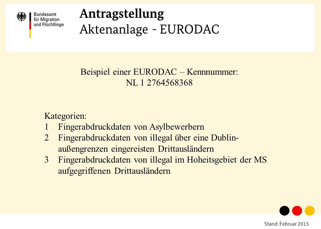 Stand: Februar 2015 Antragstellung Aktenanlage - EURODAC Beispiel einer EURODAC – Kennnummer: NL 1 2764568368 Kategorien: 1Fingerabdruckdaten von Asyl
