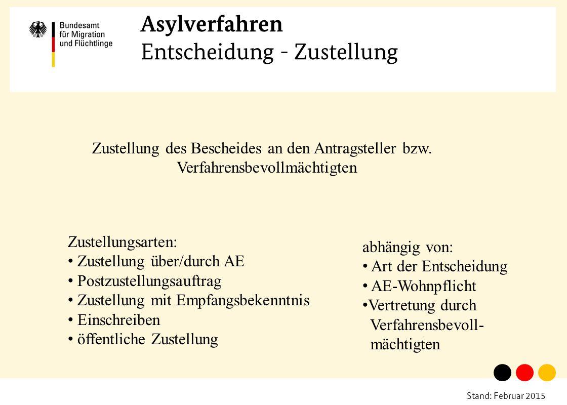 Stand: Februar 2015 Asylverfahren Entscheidung - Zustellung Zustellung des Bescheides an den Antragsteller bzw. Verfahrensbevollmächtigten Zustellungs