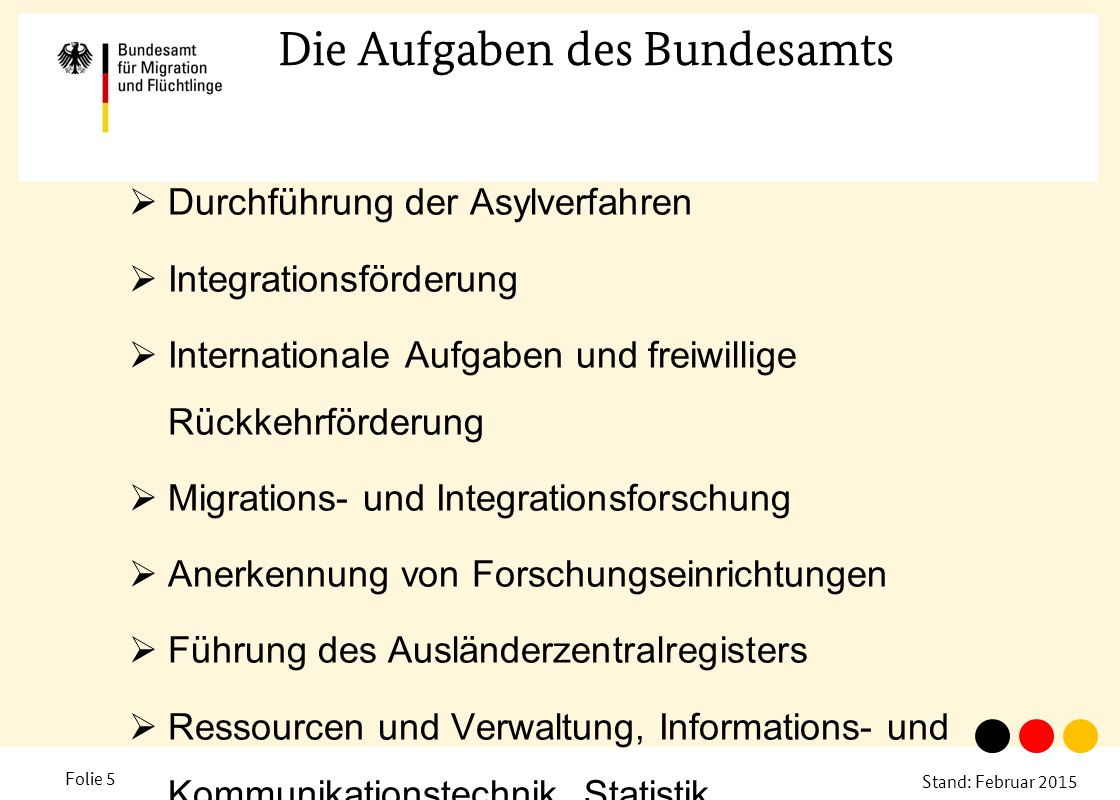 Stand: Februar 2015 Folie 5  Durchführung der Asylverfahren  Integrationsförderung  Internationale Aufgaben und freiwillige Rückkehrförderung  Mig
