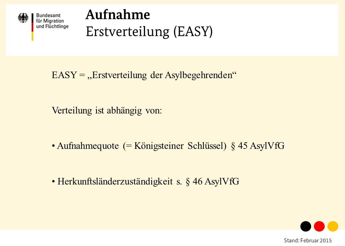 """Stand: Februar 2015 Aufnahme Erstverteilung (EASY) EASY = """"Erstverteilung der Asylbegehrenden"""" Verteilung ist abhängig von: Aufnahmequote (= Königstei"""