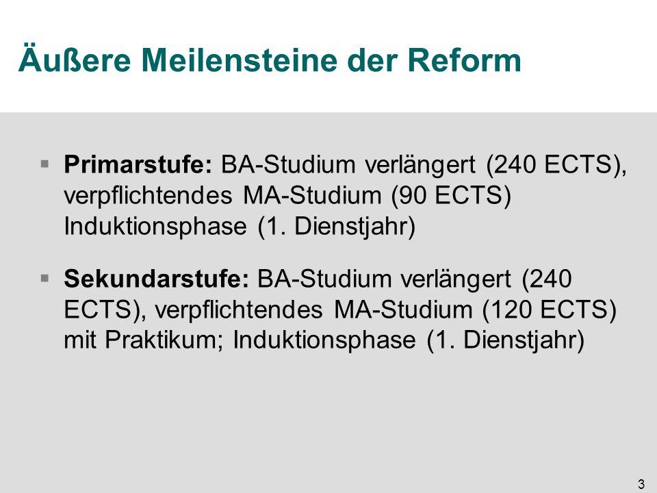 3 Äußere Meilensteine der Reform  Primarstufe: BA-Studium verlängert (240 ECTS), verpflichtendes MA-Studium (90 ECTS) Induktionsphase (1.