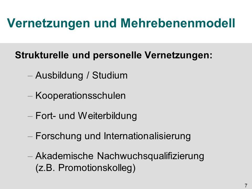 7 Vernetzungen und Mehrebenenmodell Strukturelle und personelle Vernetzungen:  Ausbildung / Studium  Kooperationsschulen  Fort- und Weiterbildung  Forschung und Internationalisierung  Akademische Nachwuchsqualifizierung (z.B.