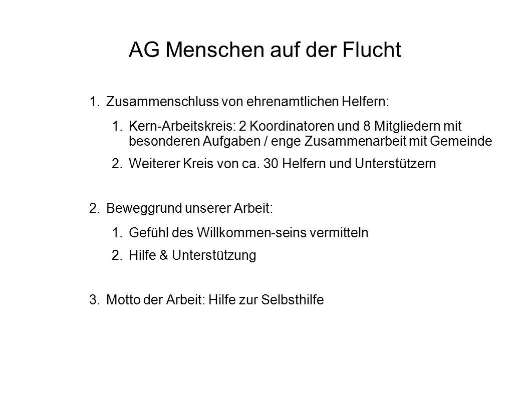 AG Menschen auf der Flucht 1.Zusammenschluss von ehrenamtlichen Helfern: 1.Kern-Arbeitskreis: 2 Koordinatoren und 8 Mitgliedern mit besonderen Aufgabe