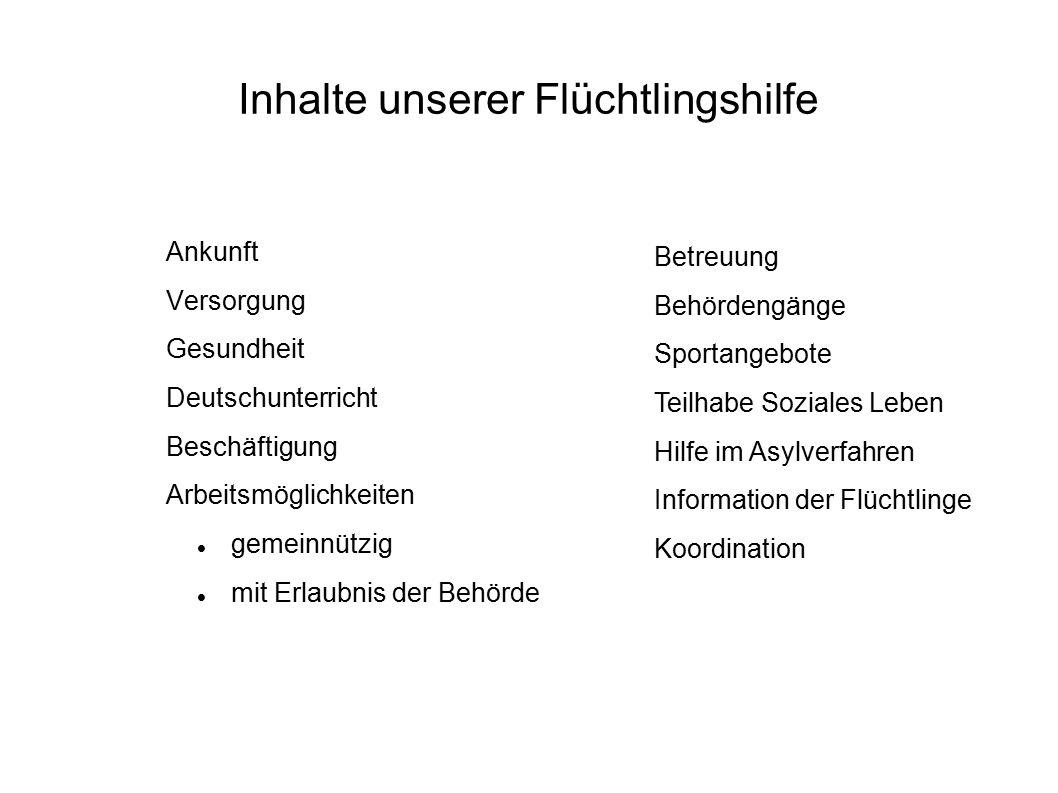 Inhalte unserer Flüchtlingshilfe Ankunft Versorgung Gesundheit Deutschunterricht Beschäftigung Arbeitsmöglichkeiten gemeinnützig mit Erlaubnis der Beh