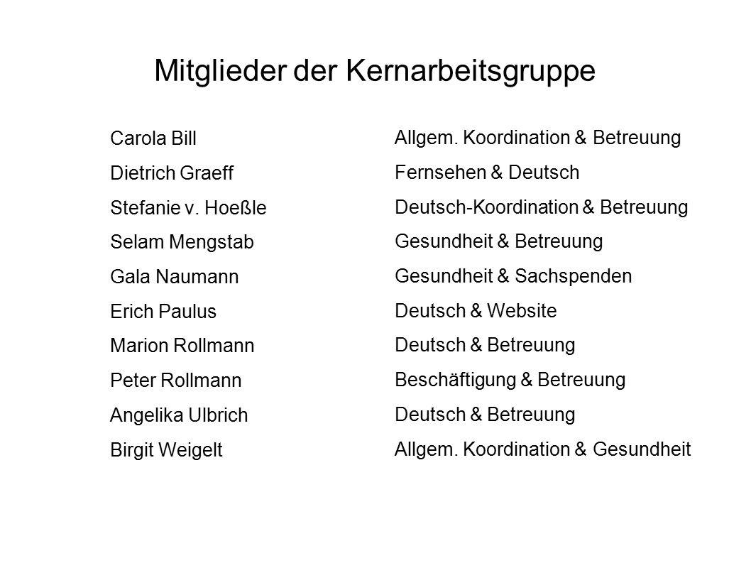 Mitglieder der Kernarbeitsgruppe Carola Bill Dietrich Graeff Stefanie v. Hoeßle Selam Mengstab Gala Naumann Erich Paulus Marion Rollmann Peter Rollman