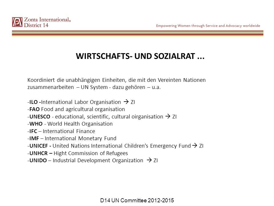 WIRTSCHAFTS- UND SOZIALRAT... Koordiniert die unabhängigen Einheiten, die mit den Vereinten Nationen zusammenarbeiten – UN System - dazu gehören – u.a