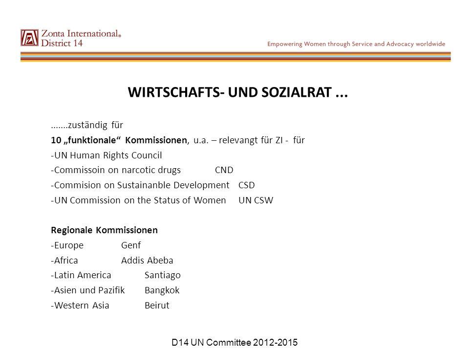 """WIRTSCHAFTS- UND SOZIALRAT..........zuständig für 10 """"funktionale"""" Kommissionen, u.a. – relevangt für ZI - für -UN Human Rights Council -Commissoin on"""