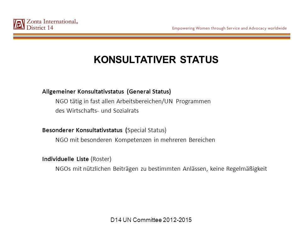 KONSULTATIVER STATUS Allgemeiner Konsultativstatus (General Status) NGO tätig in fast allen Arbeitsbereichen/UN Programmen des Wirtschafts- und Sozialrats Besonderer Konsultativstatus (Special Status) NGO mit besonderen Kompetenzen in mehreren Bereichen Individuelle Liste (Roster) NGOs mit nützlichen Beiträgen zu bestimmten Anlässen, keine Regelmäßigkeit D14 UN Committee 2012-2015