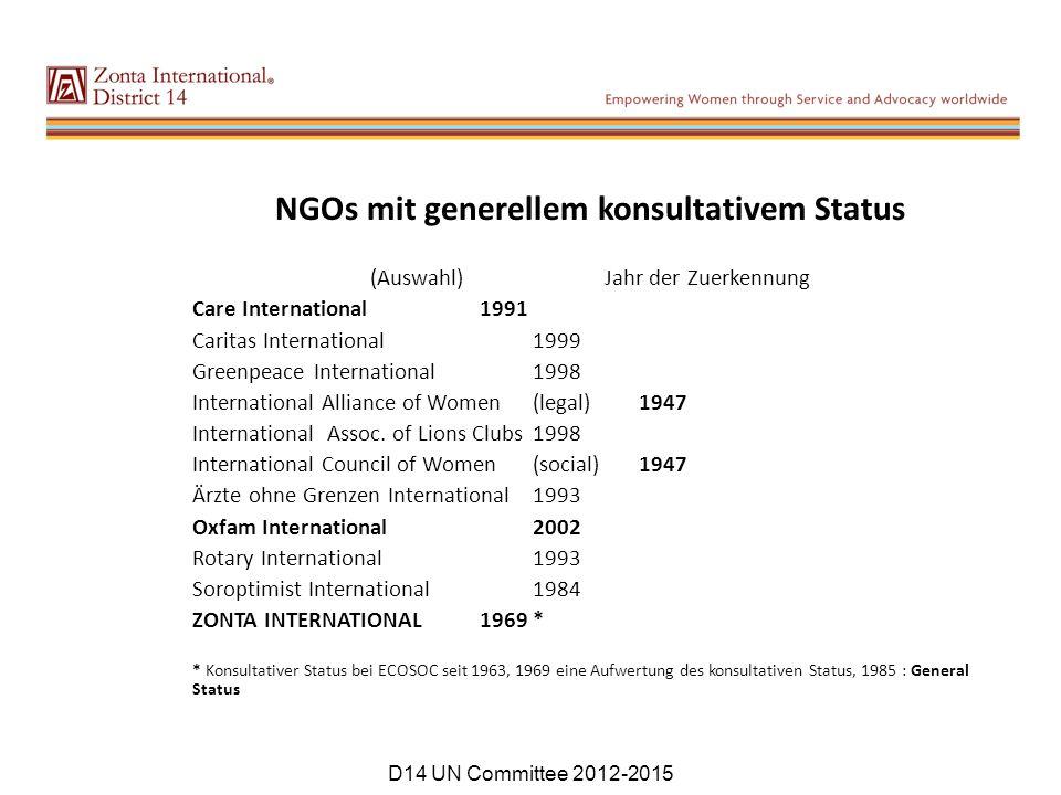 NGOs mit generellem konsultativem Status (Auswahl) Jahr der Zuerkennung Care International1991 Caritas International1999 Greenpeace International1998 International Alliance of Women(legal)1947 International Assoc.