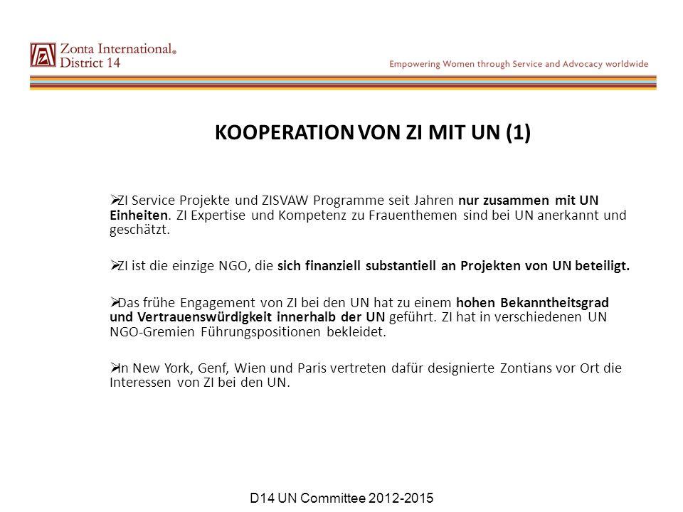 KOOPERATION VON ZI MIT UN (1)  ZI Service Projekte und ZISVAW Programme seit Jahren nur zusammen mit UN Einheiten. ZI Expertise und Kompetenz zu Frau