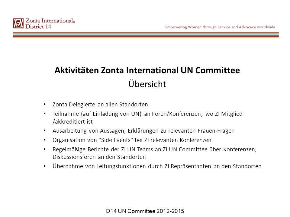 Aktivitäten Zonta International UN Committee Übersicht Zonta Delegierte an allen Standorten Teilnahme (auf Einladung von UN) an Foren/Konferenzen, wo