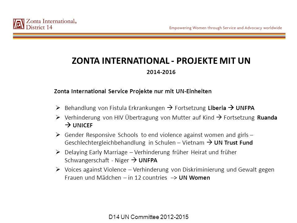 ZONTA INTERNATIONAL - PROJEKTE MIT UN 2014-2016 Zonta International Service Projekte nur mit UN-Einheiten  Behandlung von Fistula Erkrankungen  Fort
