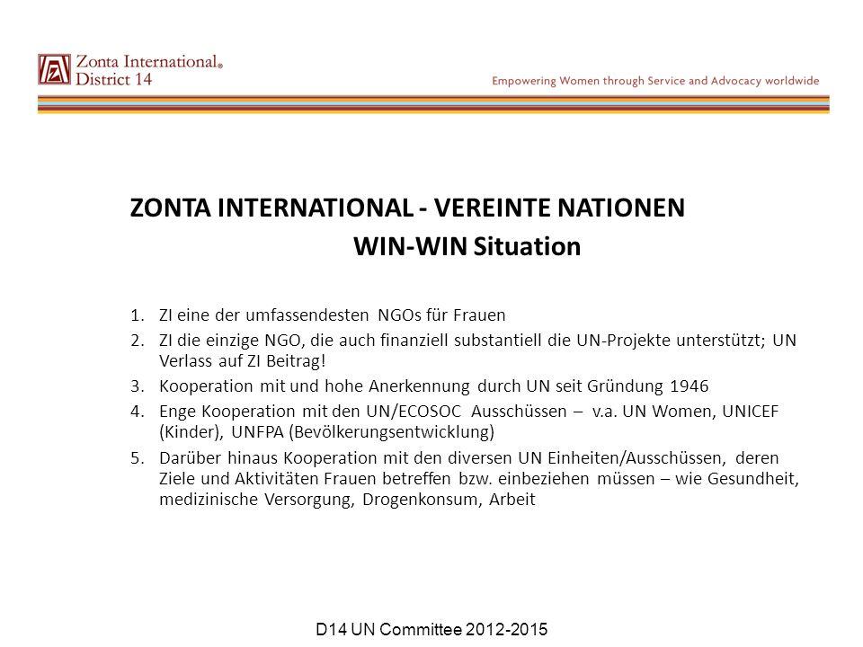ZONTA INTERNATIONAL - VEREINTE NATIONEN WIN-WIN Situation 1.ZI eine der umfassendesten NGOs für Frauen 2.ZI die einzige NGO, die auch finanziell substantiell die UN-Projekte unterstützt; UN Verlass auf ZI Beitrag.