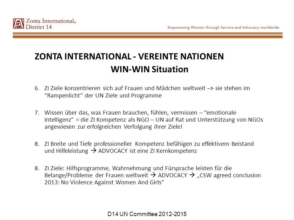 """ZONTA INTERNATIONAL - VEREINTE NATIONEN WIN-WIN Situation 6.ZI Ziele konzentrieren sich auf Frauen und Mädchen weltweit –> sie stehen im """"Rampenlicht"""""""