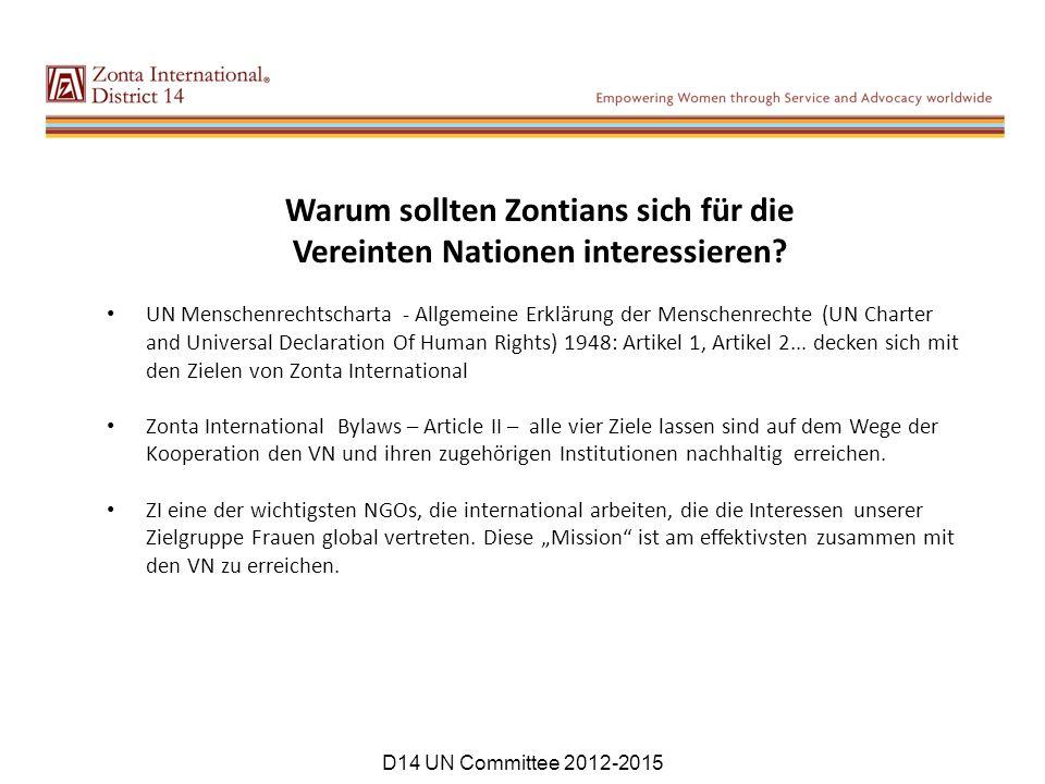 Warum sollten Zontians sich für die Vereinten Nationen interessieren? UN Menschenrechtscharta - Allgemeine Erklärung der Menschenrechte (UN Charter an