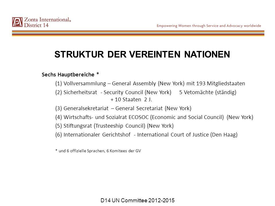 STRUKTUR DER VEREINTEN NATIONEN Sechs Hauptbereiche * (1) Vollversammlung – General Assembly (New York) mit 193 Mitgliedstaaten (2) Sicherheitsrat - S