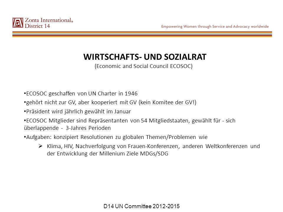 WIRTSCHAFTS- UND SOZIALRAT (Economic and Social Council ECOSOC) ECOSOC geschaffen von UN Charter in 1946 gehört nicht zur GV, aber kooperiert mit GV (