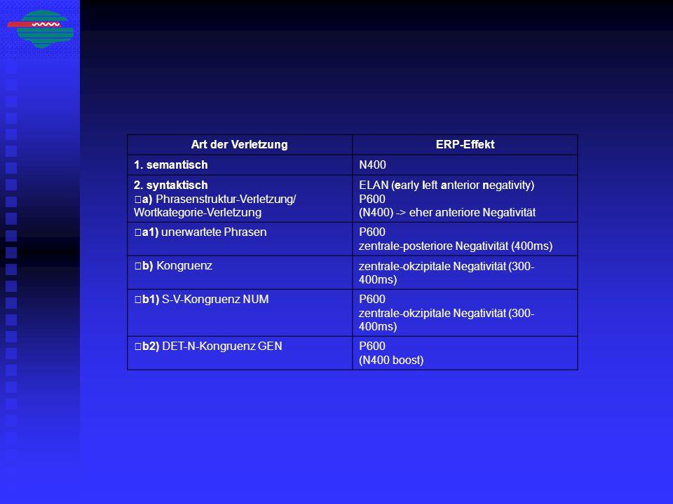 Art der VerletzungERP-Effekt 1. semantischN400 2.