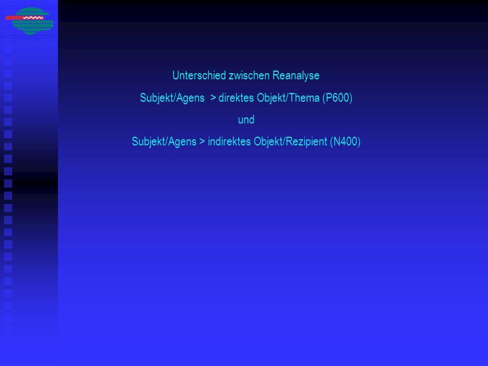 Unterschied zwischen Reanalyse Subjekt/Agens > direktes Objekt/Thema (P600) und Subjekt/Agens > indirektes Objekt/Rezipient (N400)