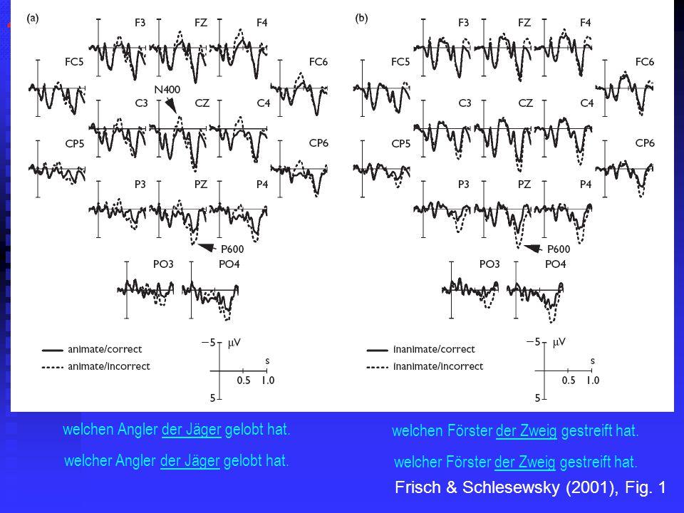 Frisch & Schlesewsky (2001), Fig. 1 welchen Angler der Jäger gelobt hat.
