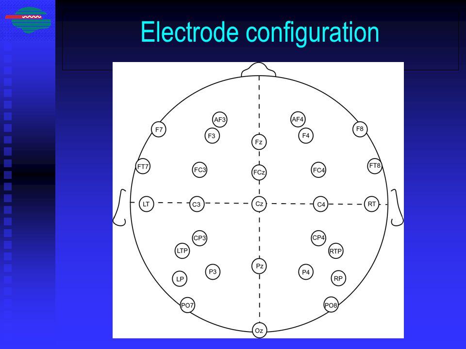 Electrode configuration