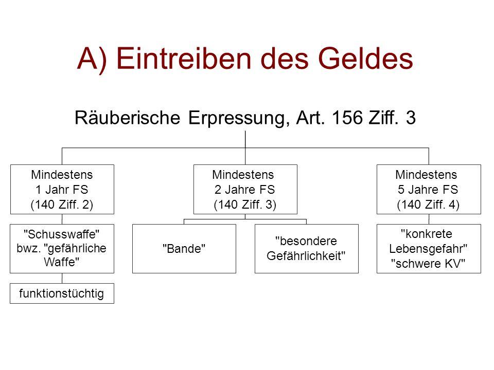 A) Eintreiben des Geldes Räuberische Erpressung, Art. 156 Ziff. 3 Mindestens 1 Jahr FS (140 Ziff. 2) Mindestens 2 Jahre FS (140 Ziff. 3) Mindestens 5