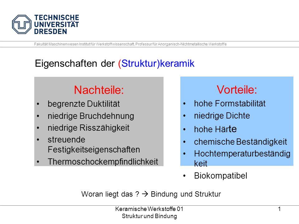 Keramische Werkstoffe 01 Struktur und Bindung 22 Fakultät Maschinenwesen Institut für Werkstoffwissenschaft, Professur für Anorganisch-Nichtmetallische Werkstoffe Verstärkungsmechanismen für Keramik Umwandlungssstabilisierung für das System ZrO 2 -8% V-Schrumpf Monoklin (RT) a = 515 nm b = 521 nm c = 532 nm  = 99°15 Tetragonal a = 364 nm c = 527 nm Kubisch (HT) a = 527 nm Quelle: Salmang, Scholze: Keramik