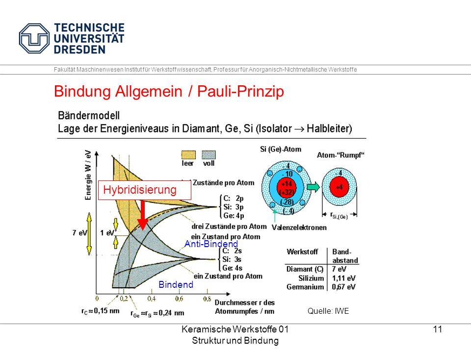 Keramische Werkstoffe 01 Struktur und Bindung 11 Fakultät Maschinenwesen Institut für Werkstoffwissenschaft, Professur für Anorganisch-Nichtmetallisch