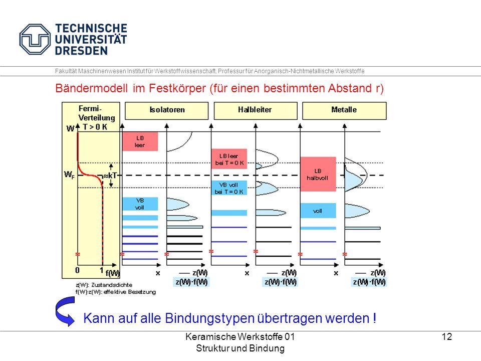 Keramische Werkstoffe 01 Struktur und Bindung 12 Fakultät Maschinenwesen Institut für Werkstoffwissenschaft, Professur für Anorganisch-Nichtmetallisch