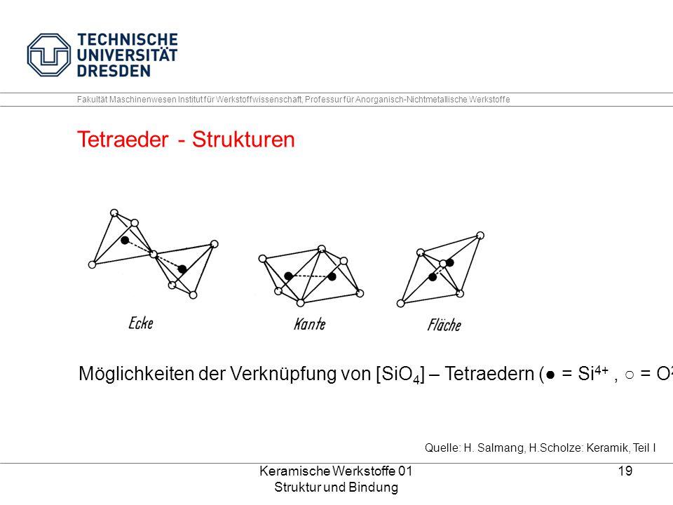 Keramische Werkstoffe 01 Struktur und Bindung 19 Fakultät Maschinenwesen Institut für Werkstoffwissenschaft, Professur für Anorganisch-Nichtmetallisch