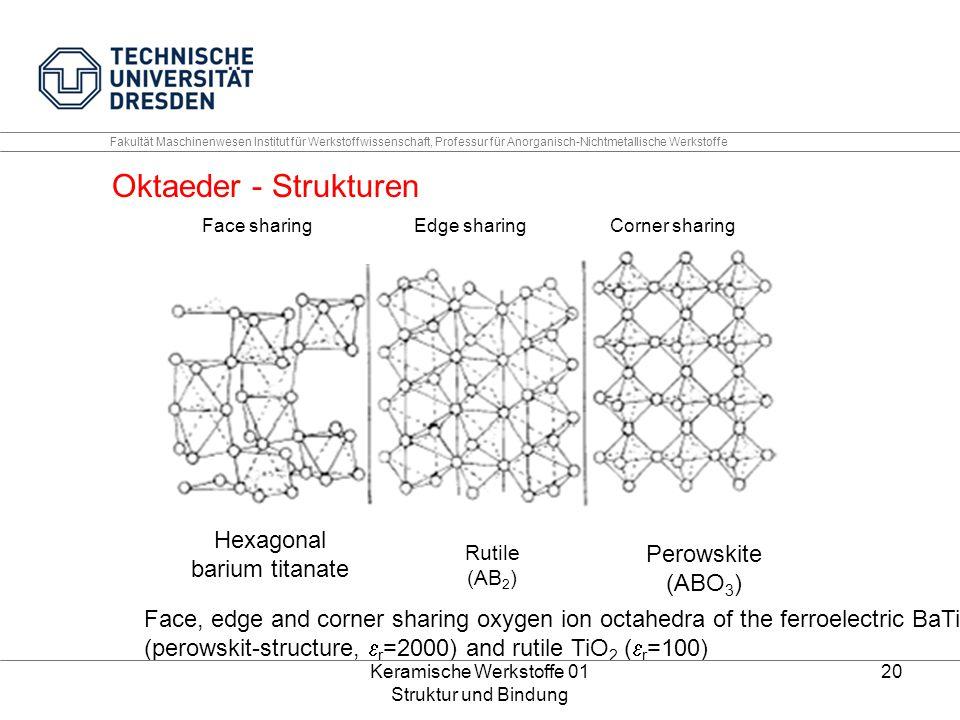 Keramische Werkstoffe 01 Struktur und Bindung 20 Fakultät Maschinenwesen Institut für Werkstoffwissenschaft, Professur für Anorganisch-Nichtmetallisch