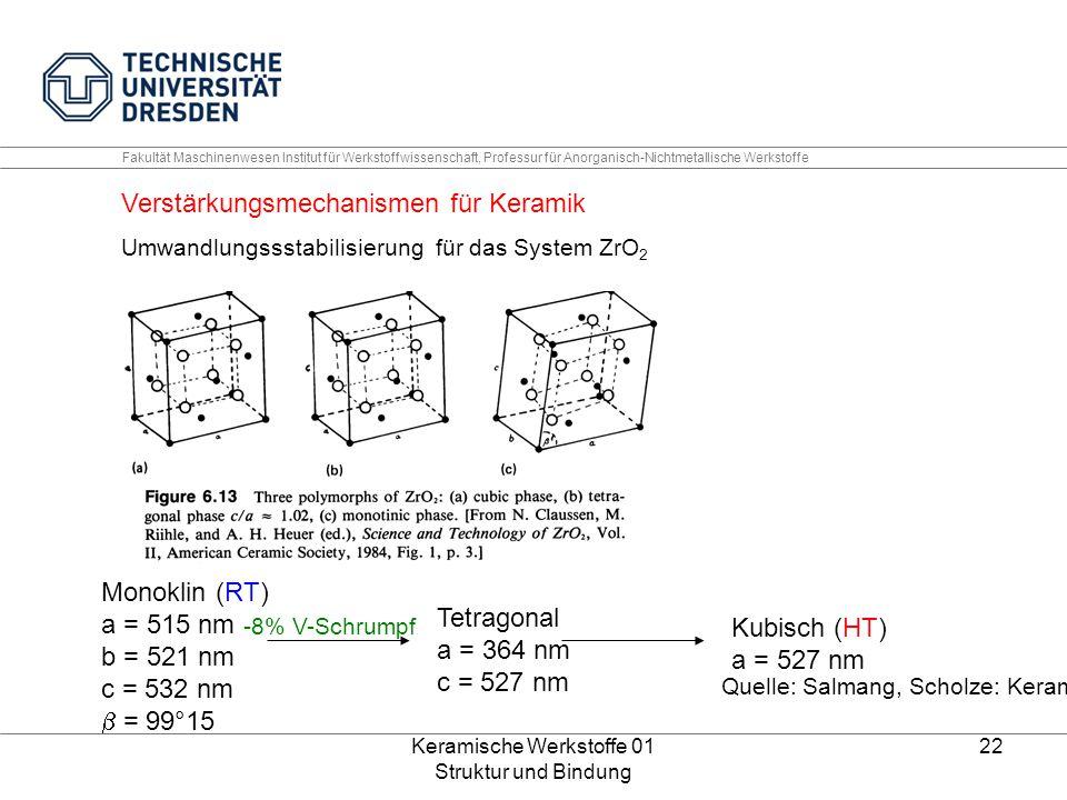 Keramische Werkstoffe 01 Struktur und Bindung 22 Fakultät Maschinenwesen Institut für Werkstoffwissenschaft, Professur für Anorganisch-Nichtmetallisch