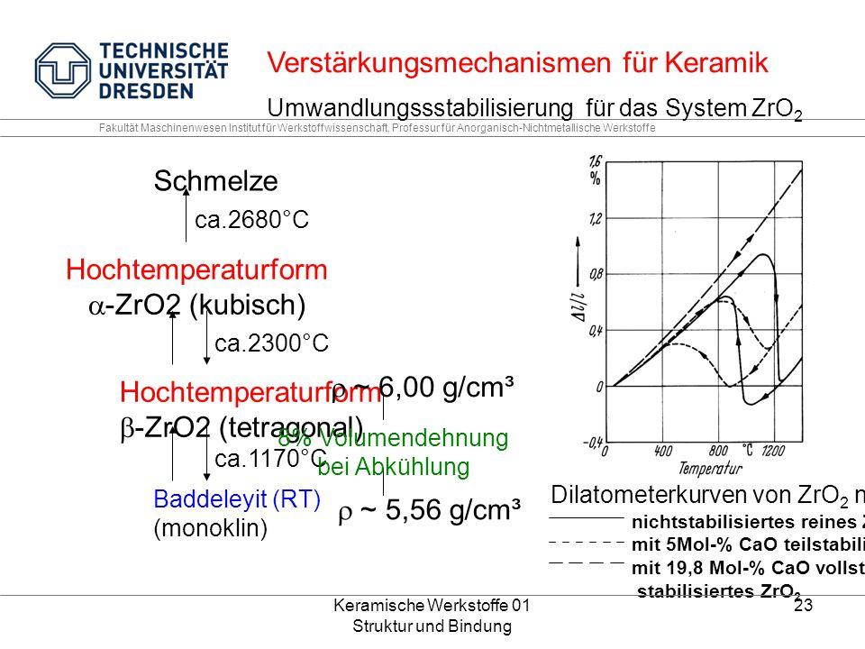 Keramische Werkstoffe 01 Struktur und Bindung 23 Fakultät Maschinenwesen Institut für Werkstoffwissenschaft, Professur für Anorganisch-Nichtmetallisch