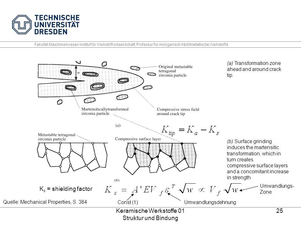Keramische Werkstoffe 01 Struktur und Bindung 25 Fakultät Maschinenwesen Institut für Werkstoffwissenschaft, Professur für Anorganisch-Nichtmetallisch