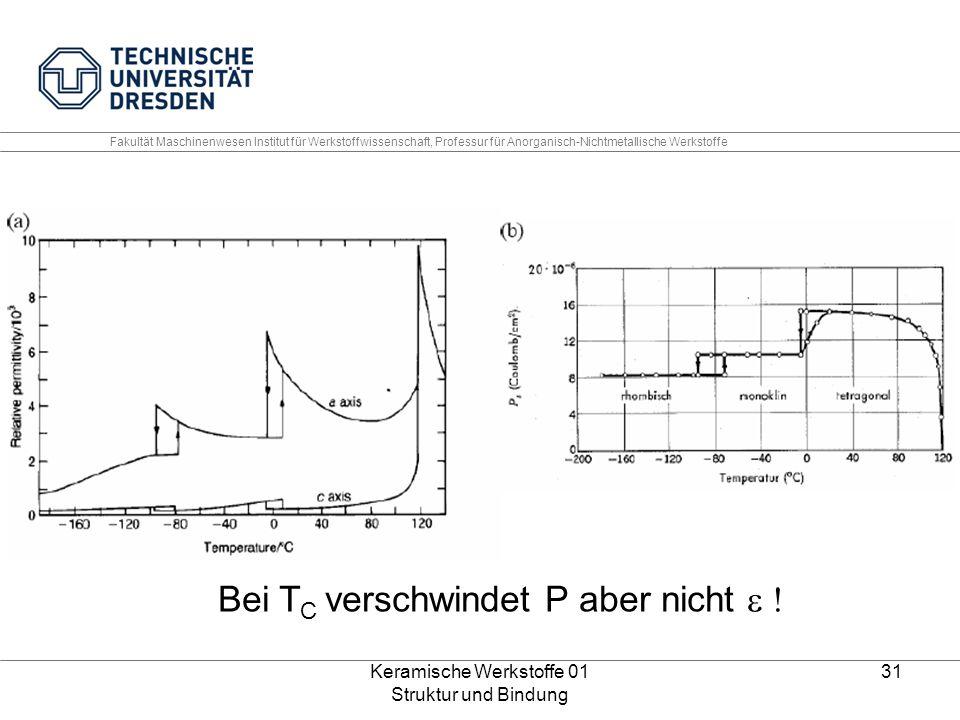 Keramische Werkstoffe 01 Struktur und Bindung 31 Bei T C verschwindet P aber nicht  Fakultät Maschinenwesen Institut für Werkstoffwissenschaft, Pro