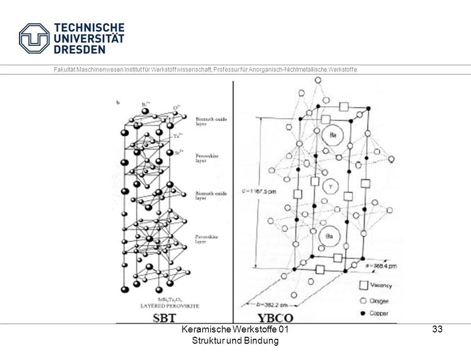 Keramische Werkstoffe 01 Struktur und Bindung 33 Fakultät Maschinenwesen Institut für Werkstoffwissenschaft, Professur für Anorganisch-Nichtmetallisch