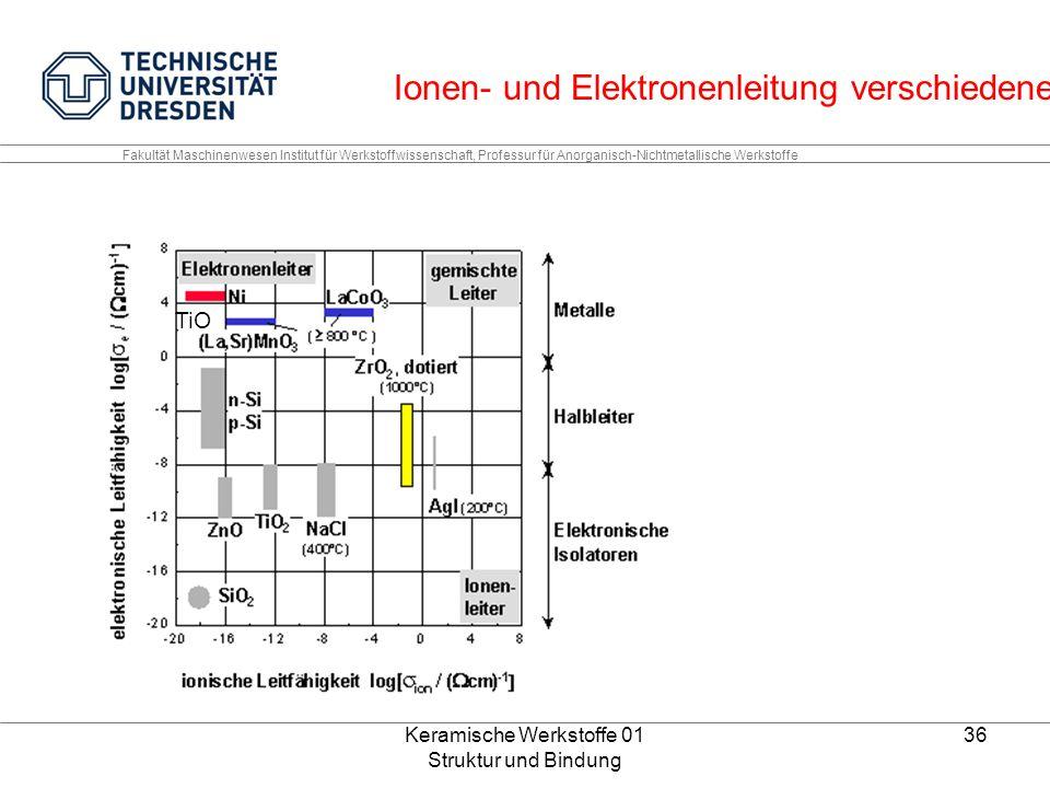 Keramische Werkstoffe 01 Struktur und Bindung 36 TiO Fakultät Maschinenwesen Institut für Werkstoffwissenschaft, Professur für Anorganisch-Nichtmetall