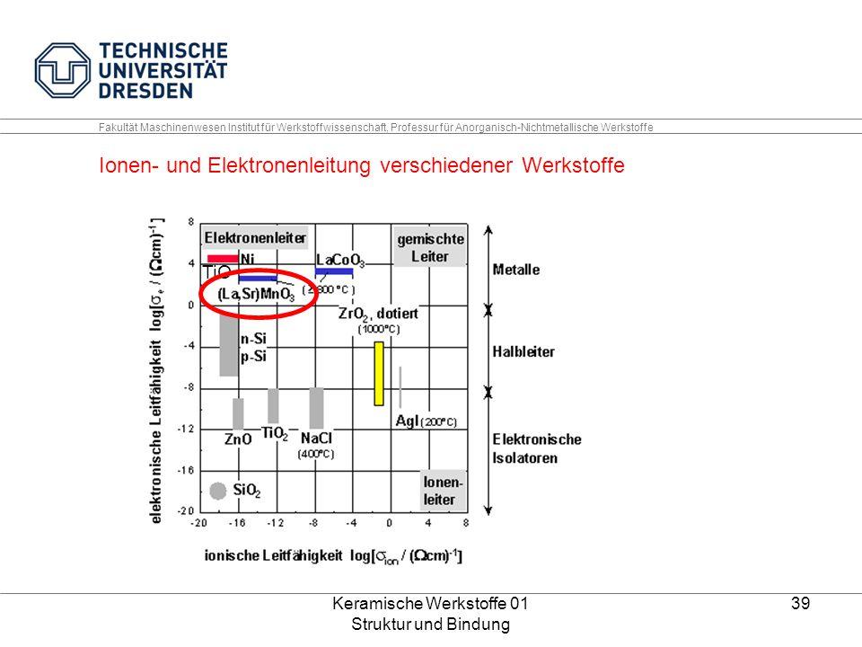 Keramische Werkstoffe 01 Struktur und Bindung 39 TiO Fakultät Maschinenwesen Institut für Werkstoffwissenschaft, Professur für Anorganisch-Nichtmetall