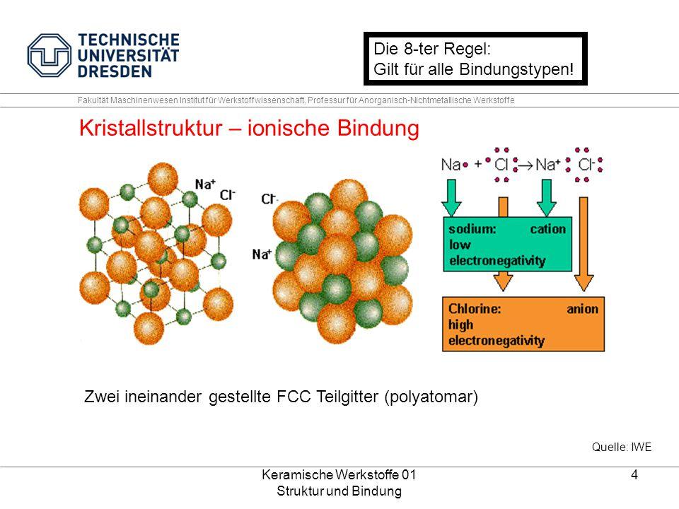 Keramische Werkstoffe 01 Struktur und Bindung 5 Fakultät Maschinenwesen Institut für Werkstoffwissenschaft, Professur für Anorganisch-Nichtmetallische Werkstoffe Kristallstruktur – ionische Bindung (sterische Erklärung) Ionenradienverhältnisse und Koordinationen Quelle: H.