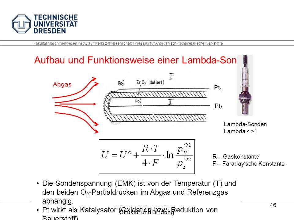 Keramische Werkstoffe 01 Struktur und Bindung 46 Fakultät Maschinenwesen Institut für Werkstoffwissenschaft, Professur für Anorganisch-Nichtmetallisch