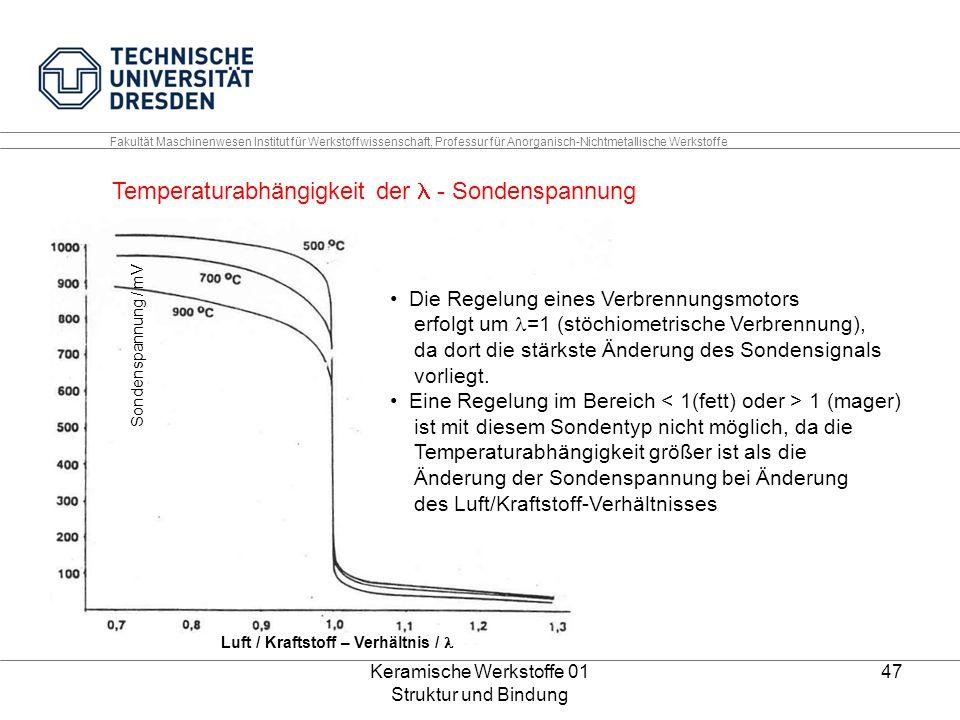 Keramische Werkstoffe 01 Struktur und Bindung 47 Fakultät Maschinenwesen Institut für Werkstoffwissenschaft, Professur für Anorganisch-Nichtmetallisch