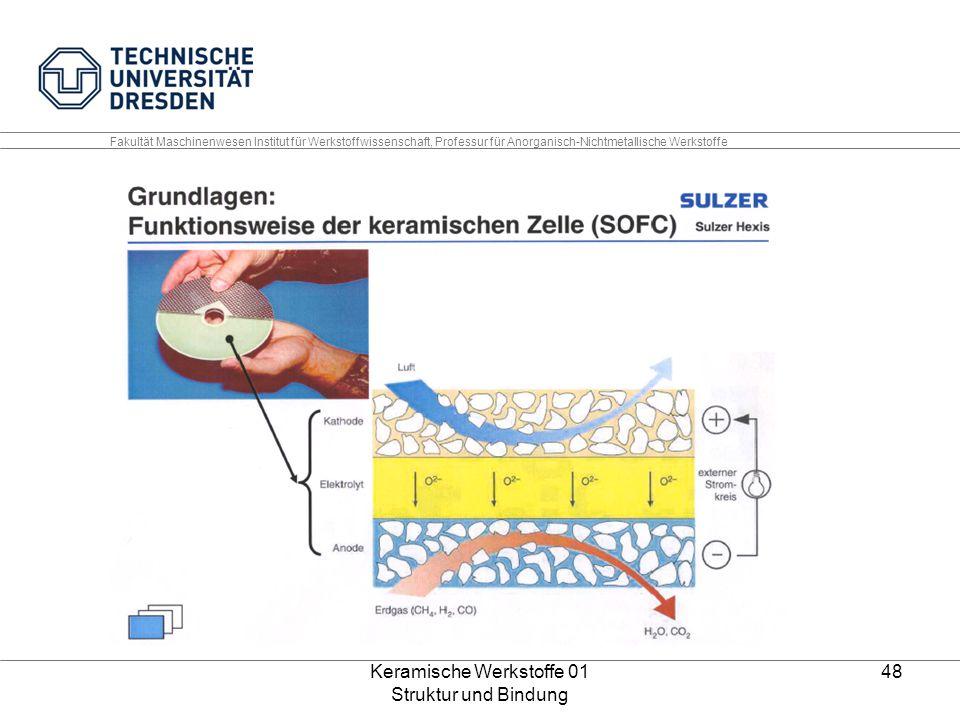 Keramische Werkstoffe 01 Struktur und Bindung 48 Fakultät Maschinenwesen Institut für Werkstoffwissenschaft, Professur für Anorganisch-Nichtmetallisch