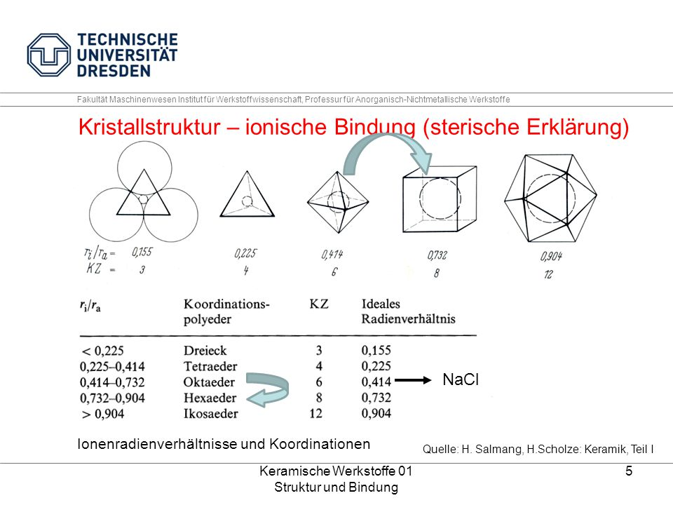 Keramische Werkstoffe 01 Struktur und Bindung 5 Fakultät Maschinenwesen Institut für Werkstoffwissenschaft, Professur für Anorganisch-Nichtmetallische
